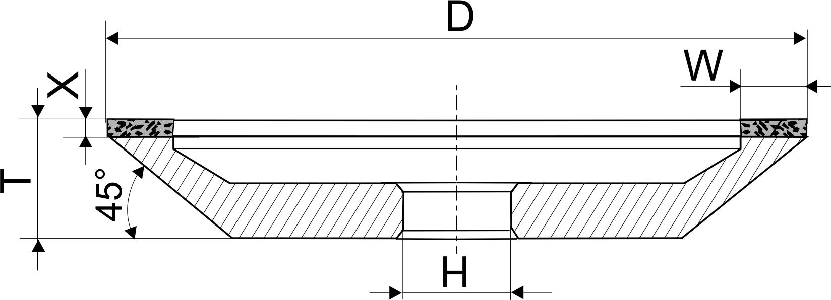 12A2-45. CBN Круги шлифовальные чашечные PDT