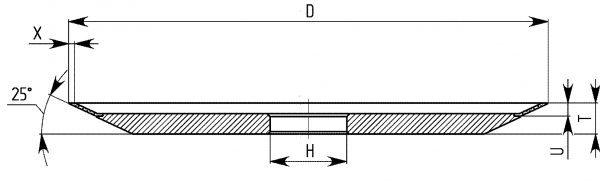 12V9-25. Круги шлифовальные тарельчатые