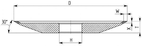 4V2. Круги шлифовальные тарельчатые